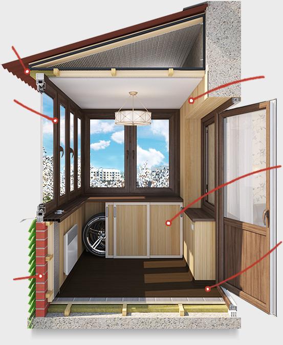 Остекление балконов клен тула ремонт балкона евровагонкой фото